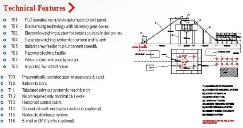 Portable Concrete Batch Plant  Fully Automatic Concrete